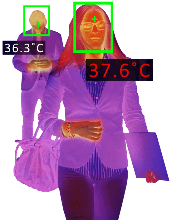 Thermal imaging camera image showing people's temperatures